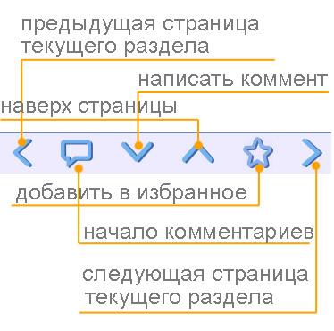 Бюджетный рацион питания бодибилдера для набора мышечной массы (4 445 руб. в неделю)