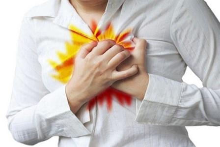 Изжога. описание, профилактика и лечение изжоги