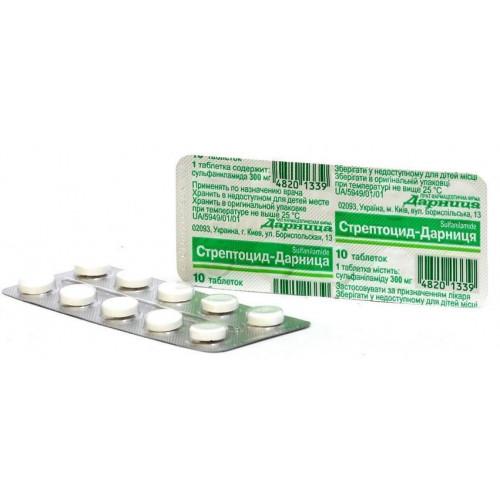Линимент стрептоцида - инструкция по применению