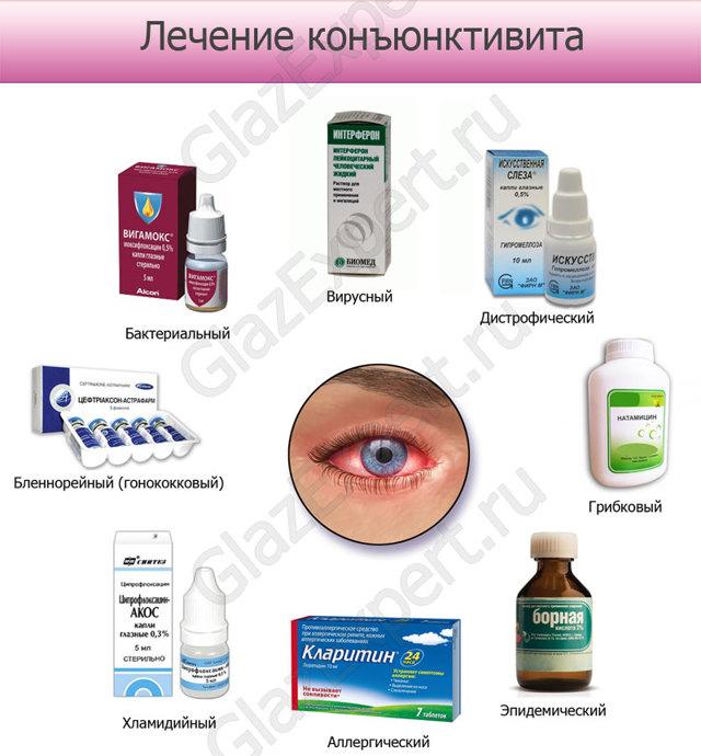 Капли для глаз аломид — подробная инструкция. эффективное средство от аллергии глаз