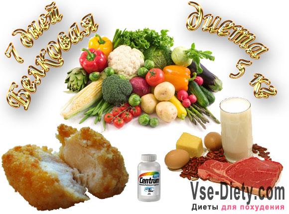 Как быстро похудеть с помощью высокобелковой диеты