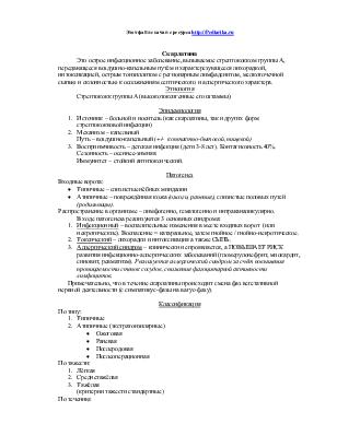 Скарлатина - симптомы  и лечение