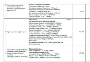 Цистенал: инструкция по применению, цена, отзывы, аналоги