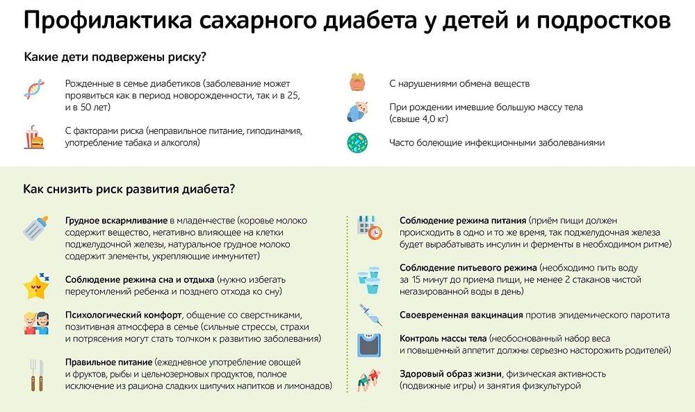 Диабетическая кома у детей: симптомы, виды, первая помощь