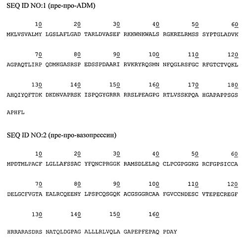 Биомаркеры оценки воздействия - biomarkers of exposure assessment - qwe.wiki