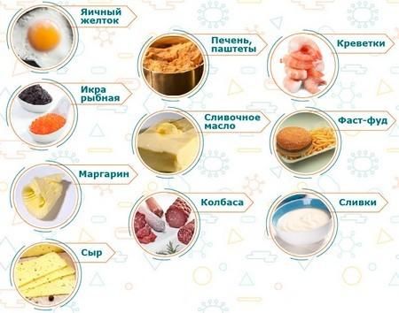 Диета при ожирении печени: что можно, меню на каждый день