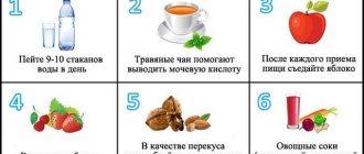 Питание при подагре - список разрешенных и запрещенных продуктов, лечебное меню на неделю с рецептами блюд