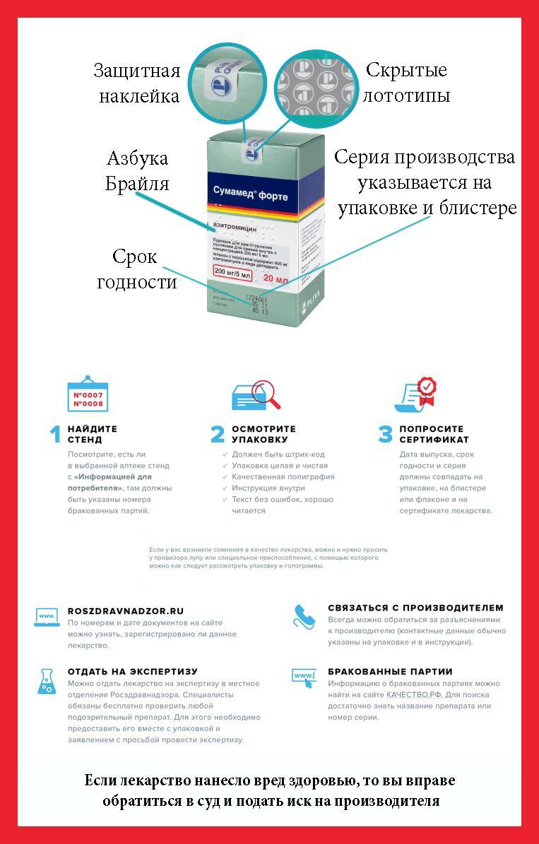 Азитромицин 1000: состав, показания, дозировка, побочные эффекты