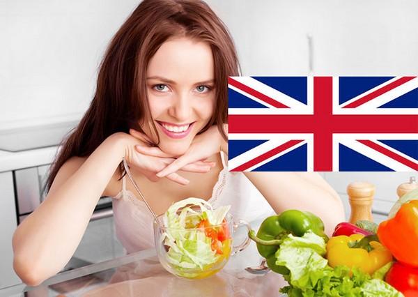 Английская диета на 21 день: меню на каждый день недели, что можно и нельзя есть и пить