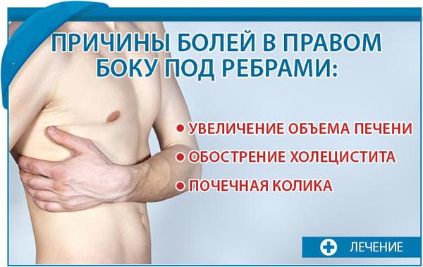 Что у человека находится слева под ребрами и может болеть?