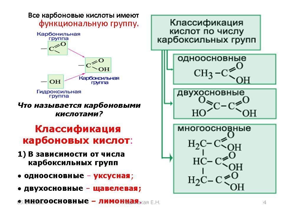 Муравьиная кислота - свойства, получение, применение