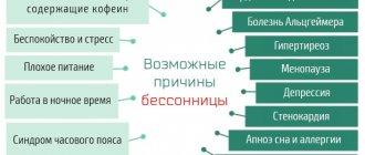 """Препарат """"вальдоксан"""": отзывы о применении, инструкция"""