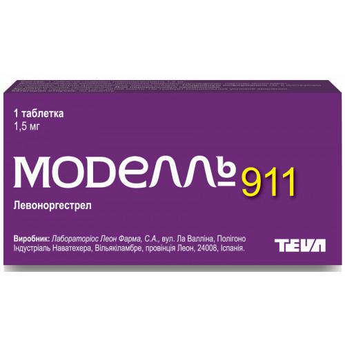 Абортивные таблетки - виды, сроки их применения и показания