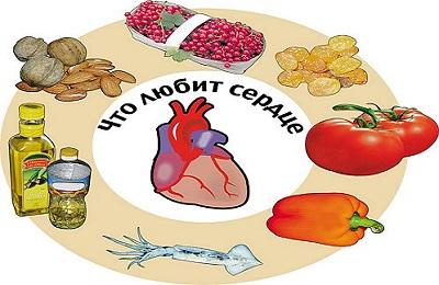 Диета при аритмии сердца