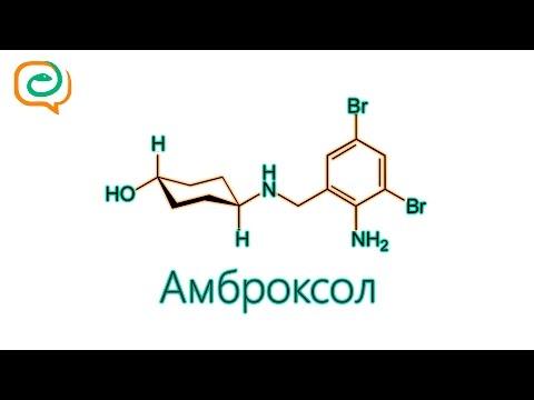 От чего помогает «амброксол». инструкция по применению