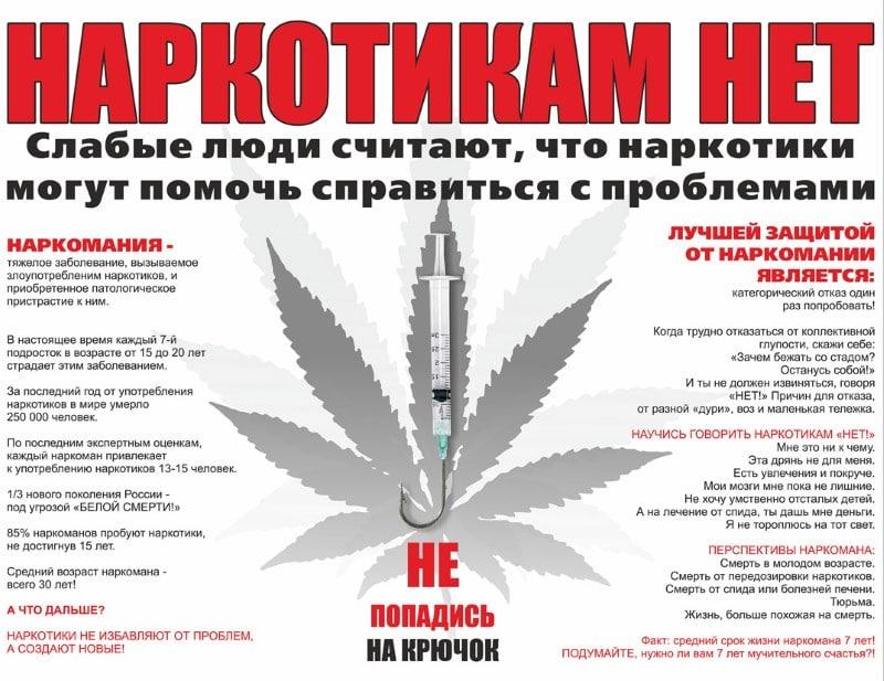 Виды наркотиков | способы их употребления | симптомы