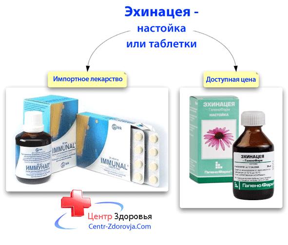 Как правильно использовать препарат гликлазид канон?