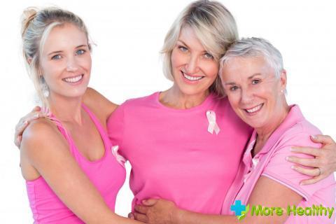 Препарат «мамоклам»: отзывы маммологов, инструкция по применению и аналоги