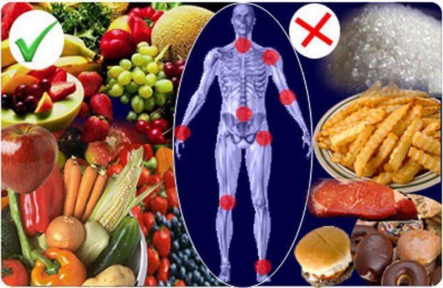 Питание при остеохондрозе