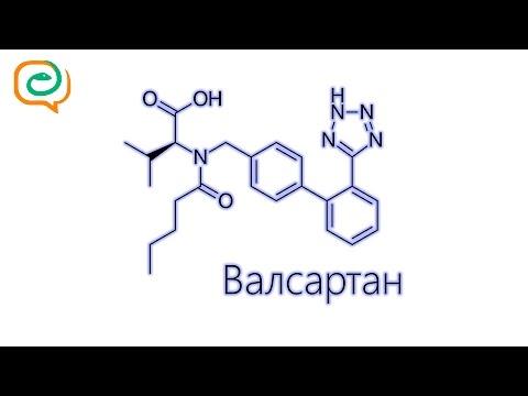 Сартаны: список препаратов
