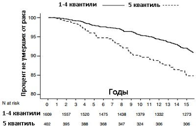 Гормон инсулин: функции, значения, норма содержания