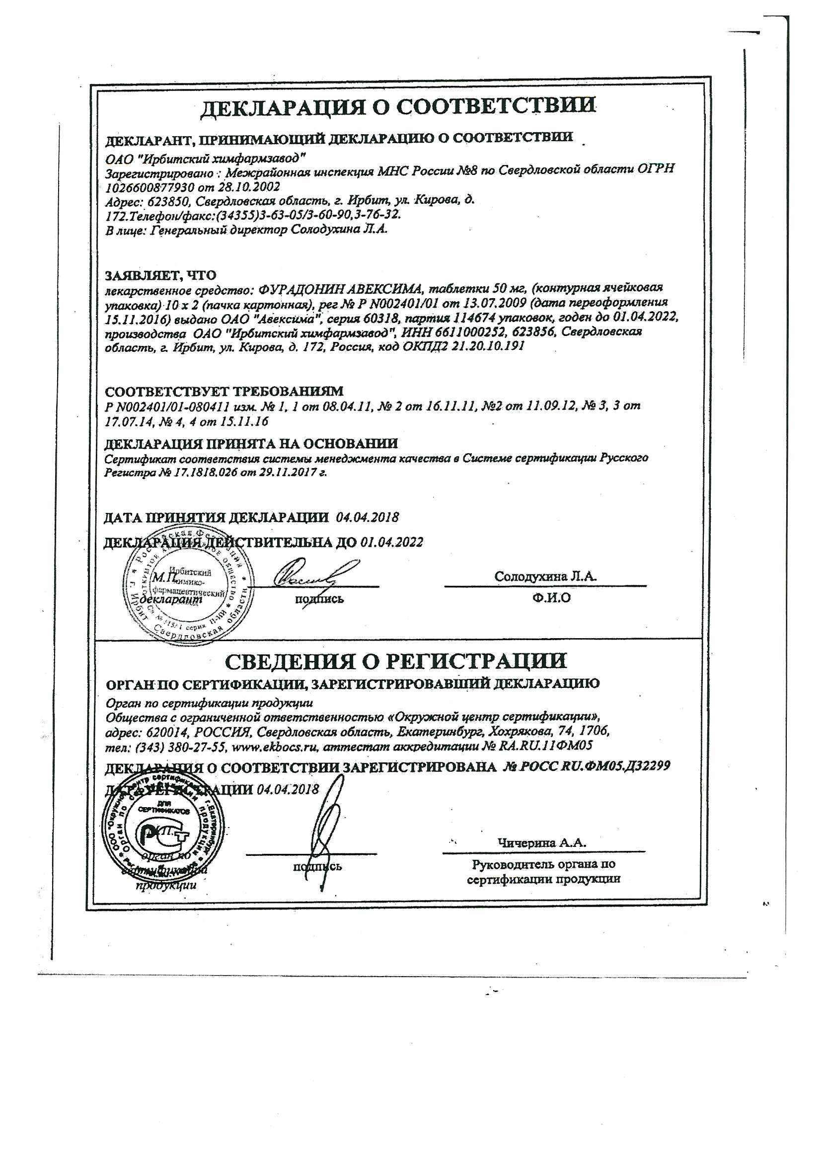 Препарат: фурадонин в аптеках москвы