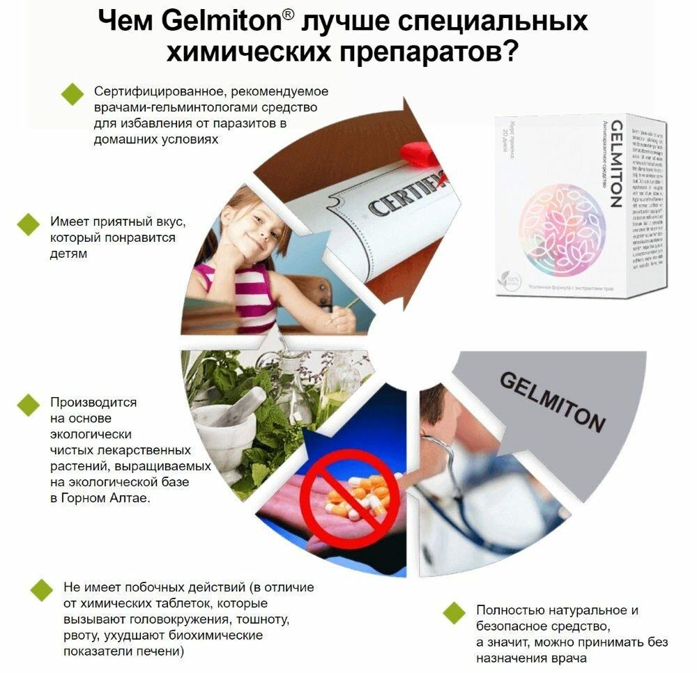 Гельмитон — эффективное антипаразитарное средство или развод населения?