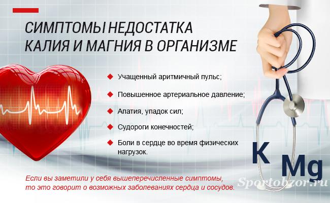 Препараты магния и калия в таблетках при заболеваниях сердца, судорогах, для профилактики