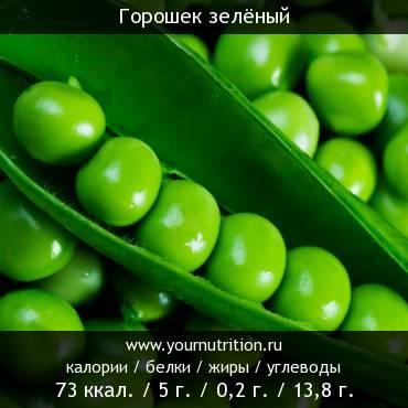 Полезные свойства салата листового для организма и похудения - все про диеты