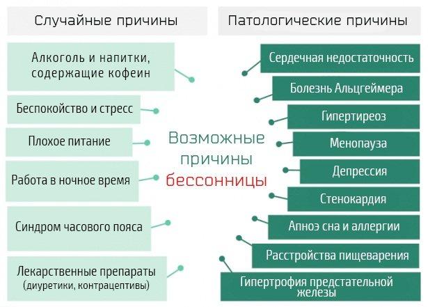 Препарат: вальдоксан в аптеках москвы