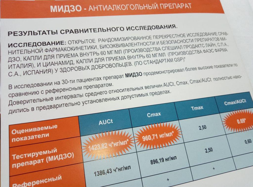 Препарат мидзо: инструкция по применению, цена в аптеке, отзывы, аналоги