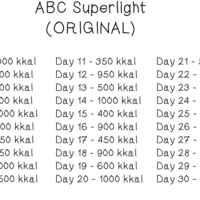 Диета abc: light и superlight. отзывы и результаты диеты абс