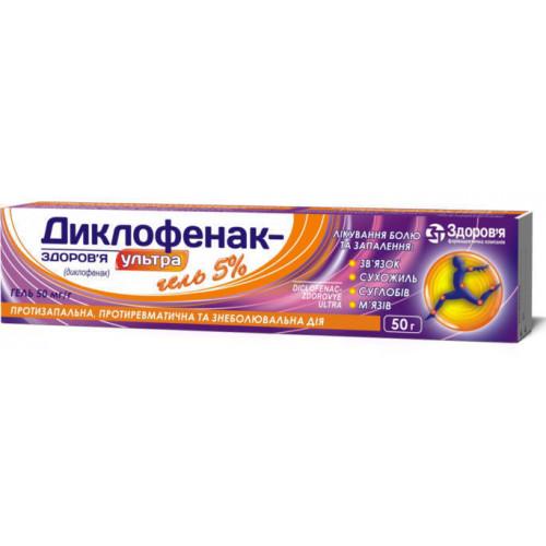 Инструкция по применению мази диклофенак