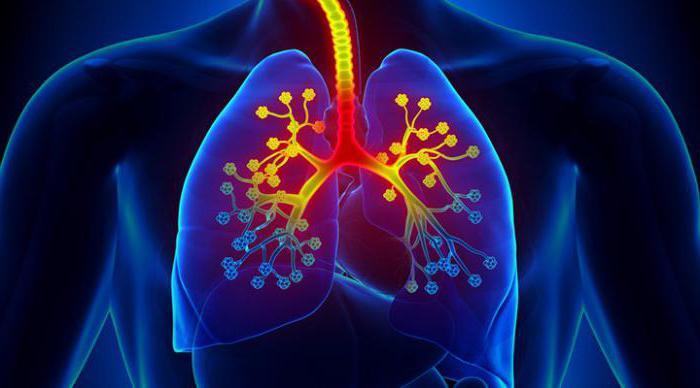 """Препарат """"тиофан м"""": отзывы онкологов и больных"""
