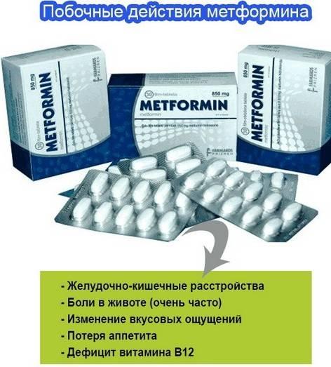 Продлевает ли жизнь метформин и можно ли его использовать для похудения?