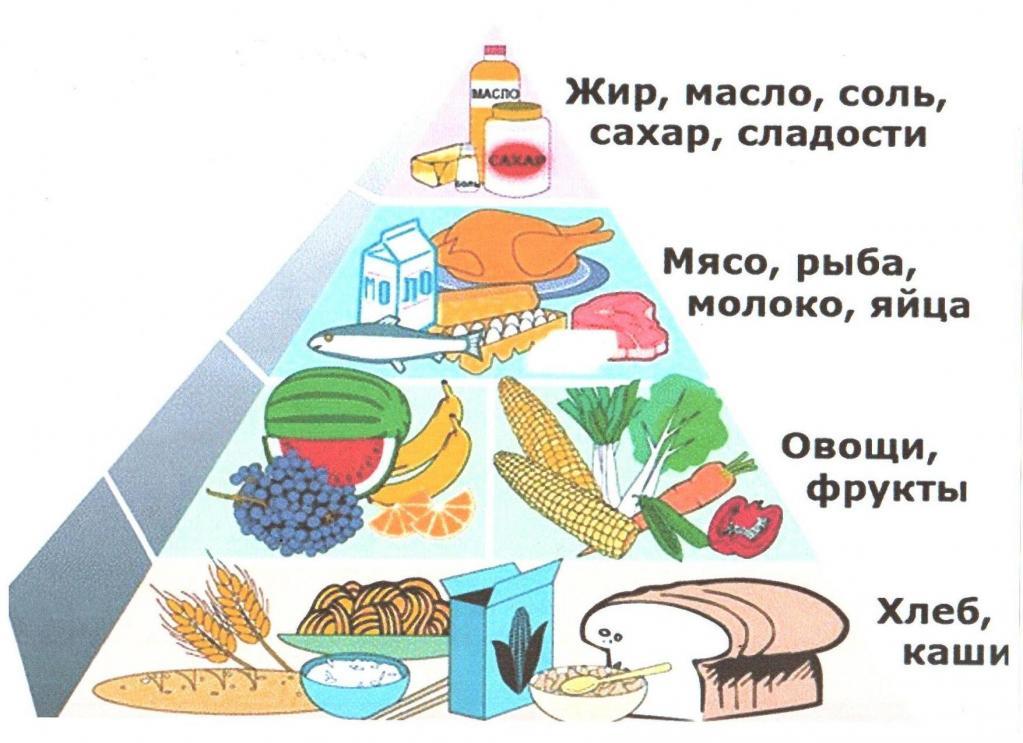 Диета при гастродуодените (стол номер 5): при хроническом, поверхностном, атрофическом