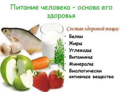 Как питание влияет на физическое и психологическое здоровье человека