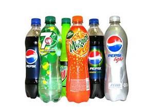 Кока-кола: польза и вред для организма