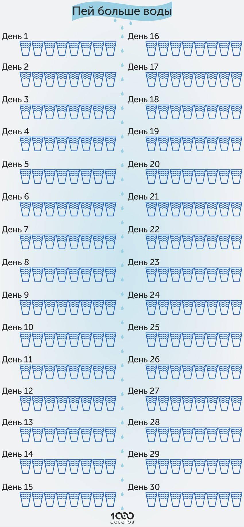 8 стаканов воды: 8 простых трюков, которые помогут не забывать про них каждый день