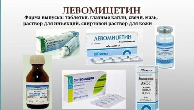 Визомитин (глазные капли): инструкция по применению, цена, отзывы, аналоги