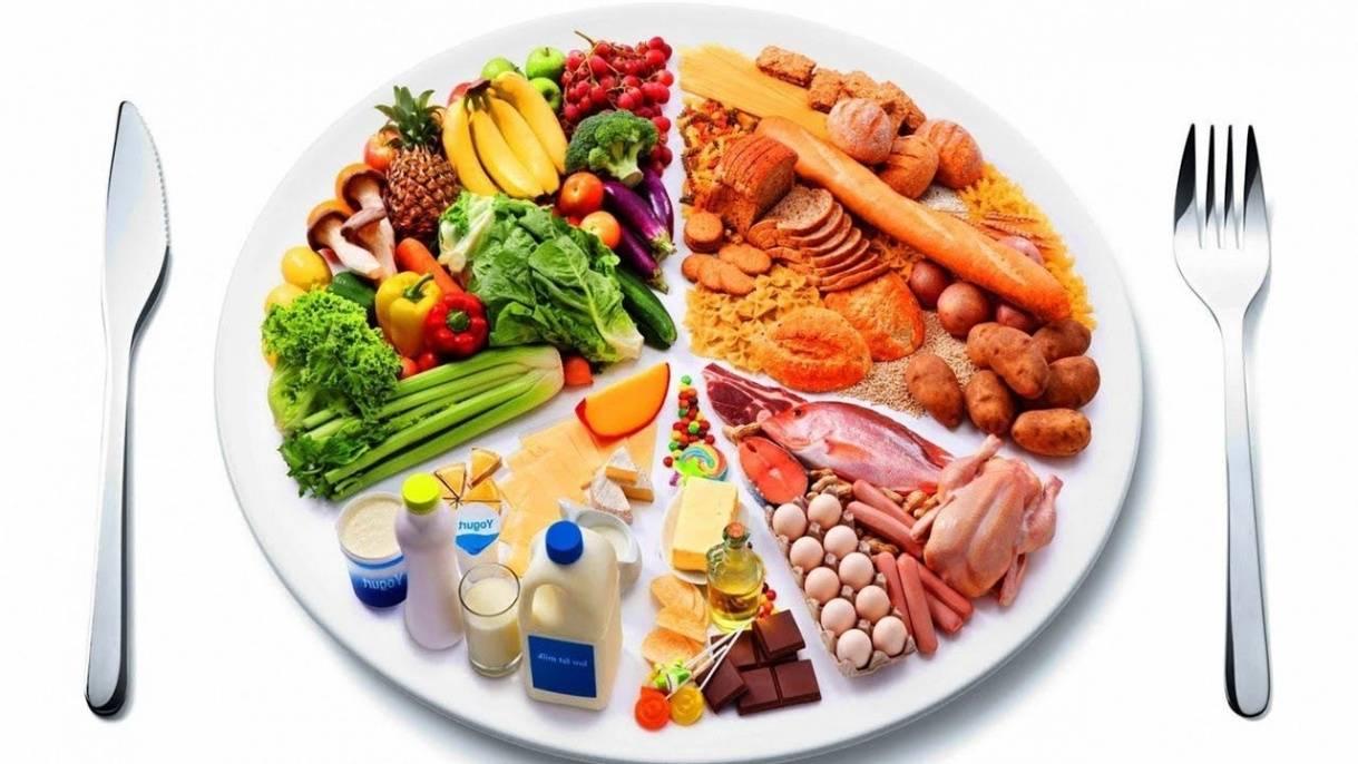 Меню правильного питания на каждый день для похудения с рецептами