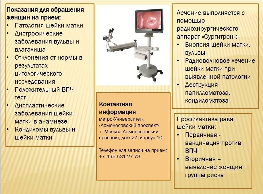 Шейка матки и её заболевания (предраковые и фоновые)