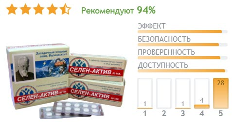Инструкция по применению лекарственного препарата е-селен