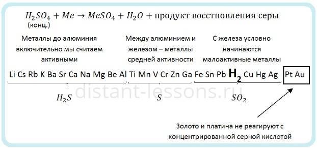 Соляная кислота химическая формула. соли соляной кислоты