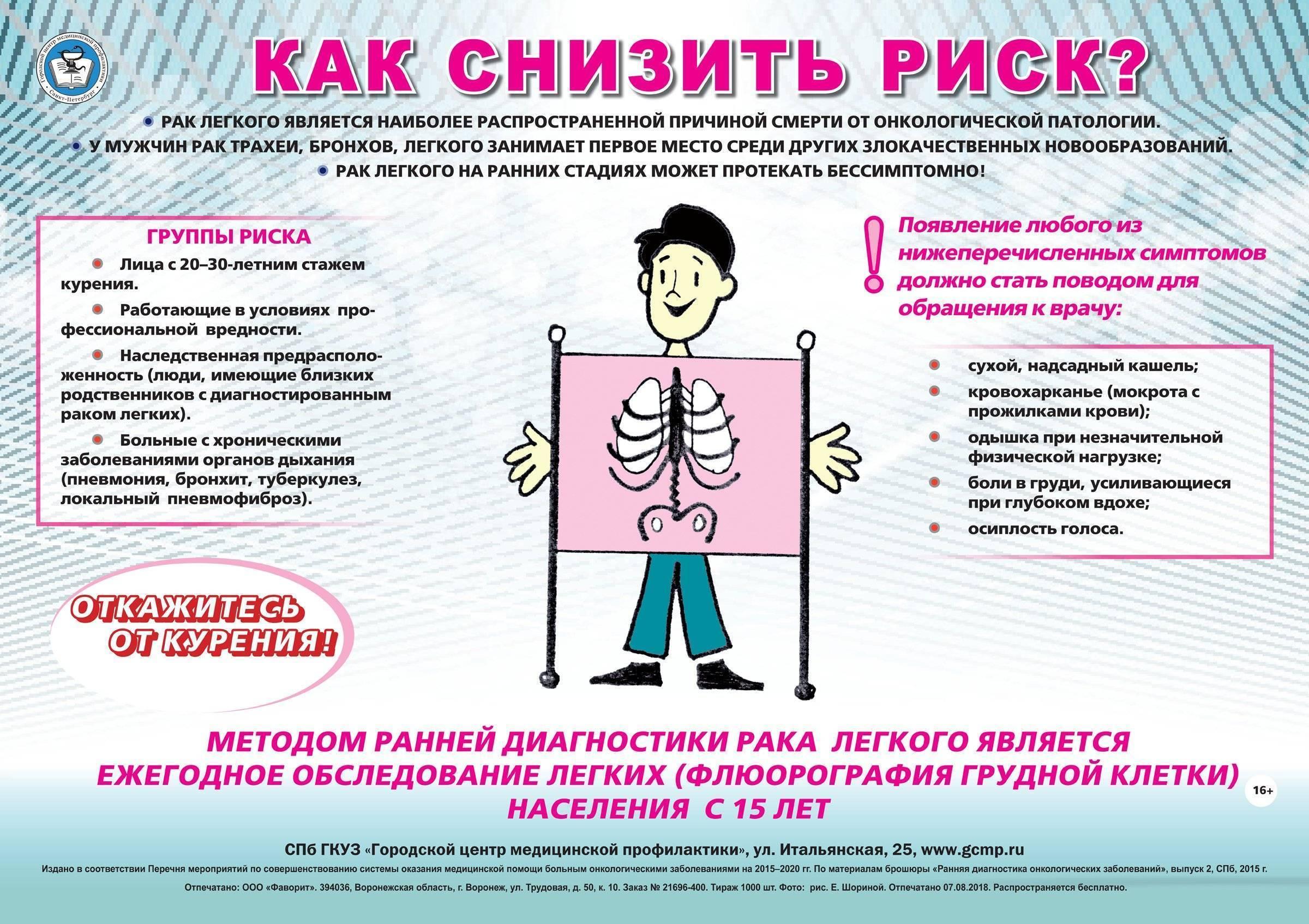Вред манту: стоит  ли отказываться от туберкулиновой пробы?