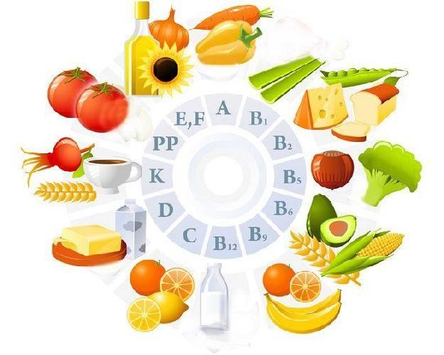 Витамины и здоровое питание: что, зачем и почему