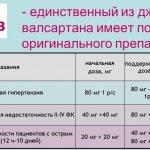 Кондилин: инструкция, отзывы, цены и аналоги