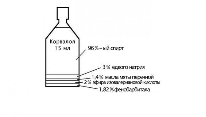 Тетралгин н инструкция по применению, отзывы и цена в россии