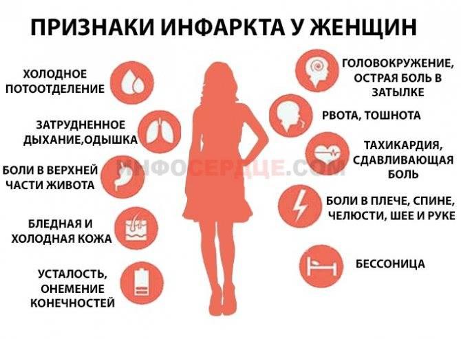 Предынфарктное состояние. симптомы у женщин пожилого, молодого возраста, признаки, лечение