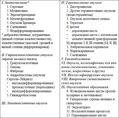 Плеоморфная или полиморфная аденома слюнной железы: особенности и методы лечения опухоли
